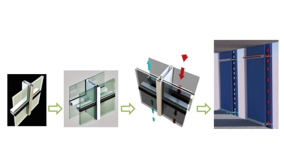 HVAC Sistemi ile Entegre, Yenilikçi bir Giydirme Cephe Sistemi Akıllı Cephe Sistemi
